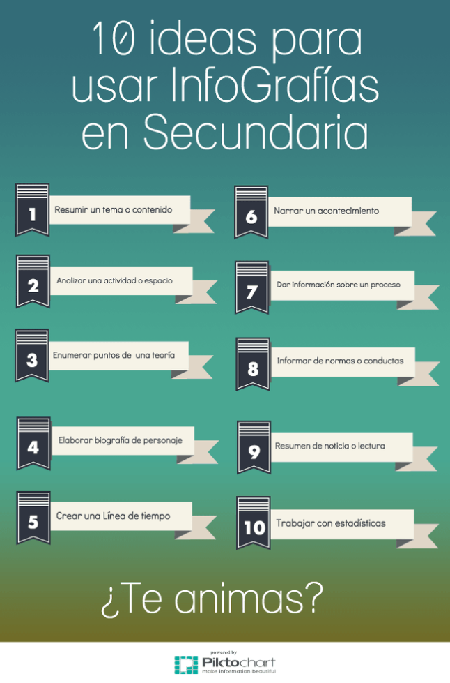 10IdeasCrearInfografíasEnAula-Infografía-BlogGesvin