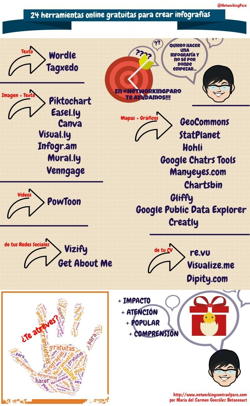 24 herramientas online gratuitas para crear infografias