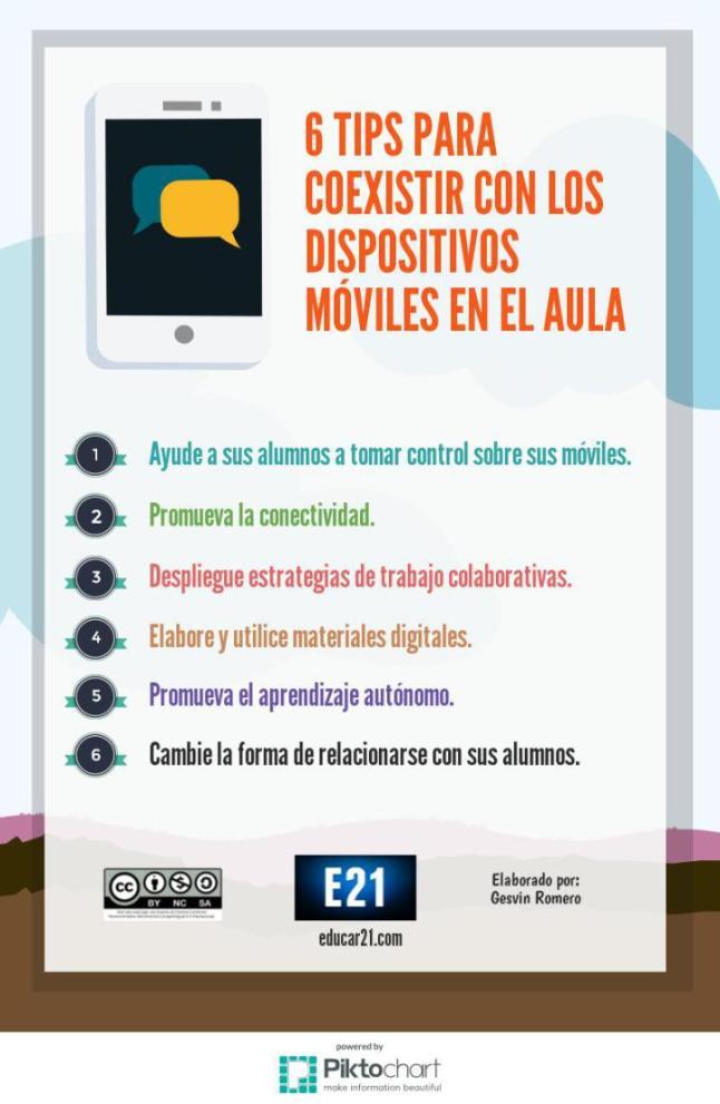 6tipscoexistirdispositivosmc3b3vilesaula-infografc3ada-educar21