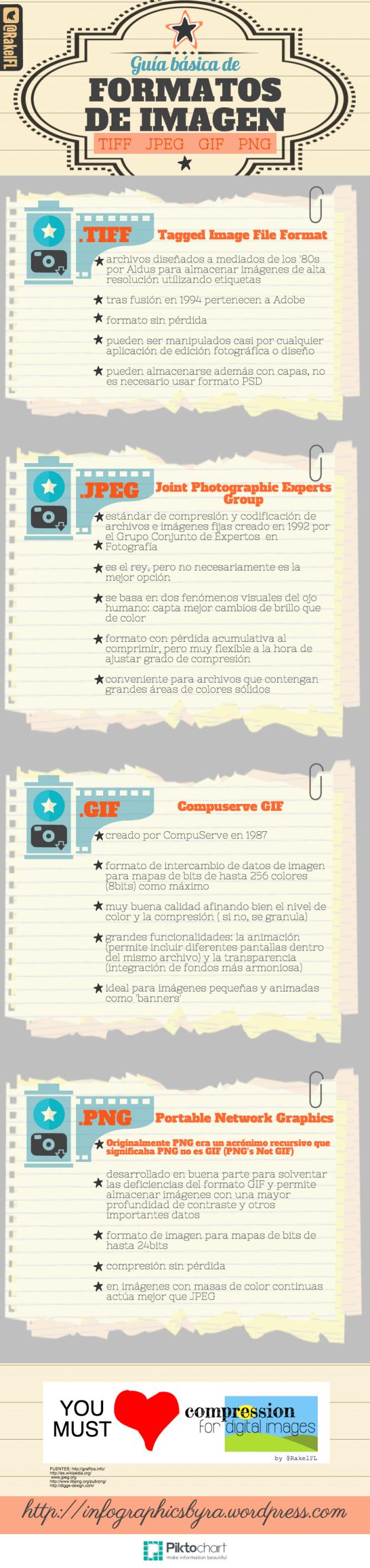 guc3ada-bc3a1sica-de-formatos-de-imagen-tiff-jpeg-gif-png-infografc3ada-de-rakel-felipe