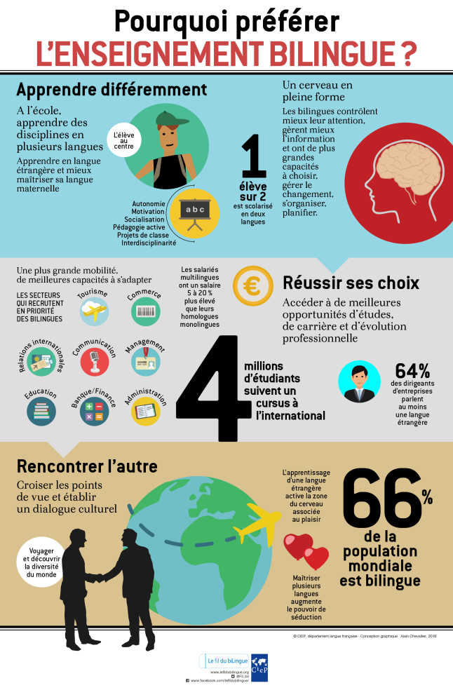 infographie_bilingue_fr