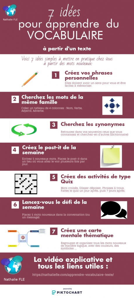 Source : https://nathaliefle.com/apprendre-vocabulaire-texte/