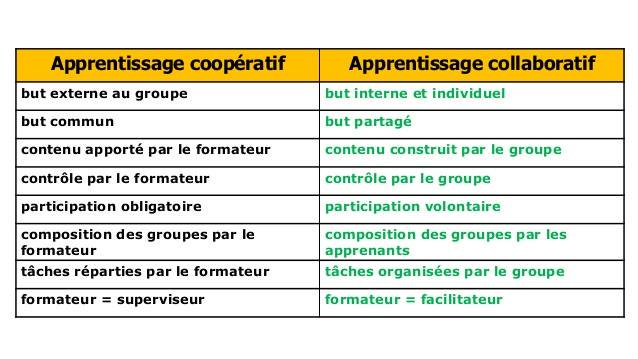 apprent coop et colla